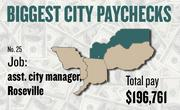 No. 25 -- $196,761 was the total gross pay in 2011 for an unnamed assistant city manager in Roseville, according to the state controller's office. The amount includes $0 in overtime pay, $2,935 in lump-sum pay, and $615 in other pay.