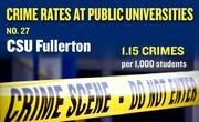 No. 27. CSU Fullerton, with an annual average of 41 crimes per year and rate of 1.15 per 1,000 students.
