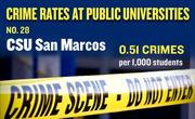 No. 28. CSU San Marcos, with an annual average of 5 crimes per year and rate of 0.51 per 1,000 students.