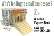 No. 2 (tie). American Express Bank, with 8,239 loans worth $53,743,000 to businesses with revenue under $1 million.