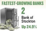 No. 2. Bank of Stockton. Deposits in the Sacramento metro area grew 24.9 percent over the year ending June 30, 2012 to $30,963,000. The bank has 1 office in the region.