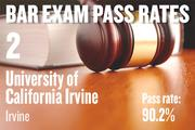 No. 2. UC Irvine, an ABA-approved school in Irvine, with a pass rate of 90.2 percent for first-time takers of the California Bar exam in July 2012. The school had no first-time takers in July 2011.
