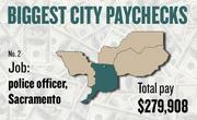 No. 2 -- $279,908 was the total gross pay in 2011 for an unnamed police officer in Sacramento, according to the state controller's office. The amount includes $0 in overtime pay, $19,310 in lump-sum pay, and $5,740 in other pay.