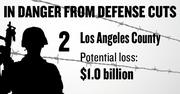 No. 2. Los Angeles County, with 17,901 contracts worth $10.8 billion in 2011 and a potential loss under sequestration of $1.0 billion.