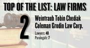 Weintraub Tobin Chediak Coleman Grodin Law Corp. has 48 local attorneys and 7 paralegals. The types of law practiced are: business law, business litigation, employment, banking, finance, real estate, bankruptcy, IP, entertainment and trusts and estates.