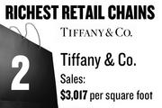 No. 2. Tiffany & Co., with average sales of $3,017 per square foot. The chain has 260 total stores and 1 store locally. The stores sell jewelry.