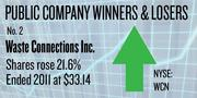No. 2. Waste Connections Inc. (NYSE: WCN), Folsom. Company shares rose 21.6 percent in 2011, ending the year at $33.14. The company announced it is moving its headquarters next year to Texas.