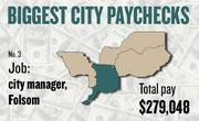 No. 3 -- $279,048 was the total gross pay in 2011 for an unnamed city manager in Folsom, according to the state controller's office. The amount includes $0 in overtime pay, $77,467 in lump-sum pay, and $24,785 in other pay.