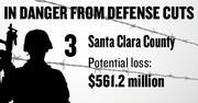 No. 3. Santa Clara County, with 3,052 contracts worth $6.0 billion in 2011 and a potential loss under sequestration of $0.6 billion.
