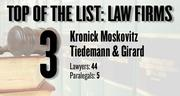 Kronick Moskovitz Tiedemann & Girard has 44 local attorneys and 5 paralegals. The types of law practiced are: business, water, labor, employment, municipal, special district, education, special education, federal and state trial litigation, writs and appeals, environmental, public finance, banking, creditor's rights, real estate, tax, trusts, estates, nonprofit, land use, eminent domain, construction defect and insurance coverage.