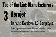 No. 3. Aerojet has 1,818 employees working in Rancho Cordova, making rocket engines for aerospace and defense industries, satellite orbit transfer, altitude control and spacecraft propulsion.