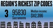 No. 3 -- 95830 in Sacramento, with an estimated median household income of $112,396 in 2012, according to the data firm Esri. The estimated median net worth was $480,782 and the estimated median home value was $401,667.