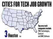 No. 3 (tie). Houston saw a 37 percent growth in tech jobs,  based on the number of jobs posted to Dice.com since March 2011. The top tech companies in Houston include: FMC Technologies Inc., Comcast and BMC Software.