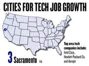 No. 3 (tie). Sacramento saw a 37 percent growth in tech jobs,  based on the number of jobs posted to Dice.com since March 2011. The top tech companies in the Sacramento region include Intel Corp., Hewlett-Packard Co. and Aerojet.