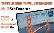 No. 3. San Francisco, with 11.1 percent of visits in 2010. The destination ranks No. 2 for business travel.