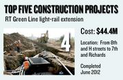 The Green Line light-rail extension, from 8th and H streets to 7th Street and Richards Boulevard, added 1.1 miles of light rail. The project by the Sacramento Regional Transit District cost $44.4 million and was completed in June.