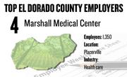 No. 4. Marshall Medical Center, Placerville, has 1,350 employees.