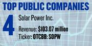 Commercial photovoltaic developer Solar Power Inc., based in Roseville (OTCBB: SOPW), reported revenue of $103.07 million and net income of $461,00 in 2011. It has 68 employees.
