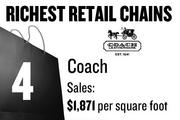 No. 4. Coach, with average sales of $1,871 per square foot. The chain has 833 total stores and 3 stores locally. The stores sell bags and accessories.