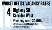 No. 4. The Highway 50 Corridor West area, with an office vacancy rate of 30.99 percent. The submarket has 3.0 million square feet of office space in 67 buildings of 5,000 square feet or more, according to figures compiled for the first quarter by Cornish & Carey Commercial Newmark Knight Frank.