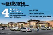 Rocklin Crossings, at the southeast corner of Sierra College Boulevard and I-80, Rocklin, features a shopping center on 49.5 acres. The expected construction cost is $75 million, with an expected completion date of May 2014.