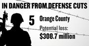 No. 5. Orange County, with 8,275 contracts worth $3.3 billion in 2011 and a potential loss under sequestration of $0.3 billion.