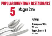 No. 5. Magpie Cafe, with an average rating of 93 percent and 228 votes on Urbanspoon.com and an average rating of 4.5 stars and 383 votes on Yelp.