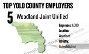 No. 5. Woodland Joint Unified School District, Woodland, has 1,000 employees.