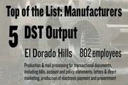 No. 5. DST Output, has 802 employees in El Dorado Hills, doing production and mail processing for transactional documents, including bills, account and policy statements, explanation of benefits, letters and direct marketing, production of electronic payment and presentment solutions.