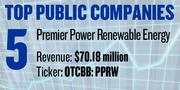 Solar power system company Premier Power Renewable Energy Inc., based in El Dorado Hills (OCTCBB: PPRW), reported revenue of $70.18 million and a loss of $7.26 million in the 2011. It has 48 employees.