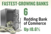 No. 6. Redding Bank of Commerce. Deposits in the Sacramento metro area grew 18.6 percent over the year ending June 30, 2012 to $194,640,000. The bank has 1 office in the region.