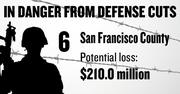 No. 6. San Francisco County, with 331 contracts worth $2.2 billion in 2011 and a potential loss under sequestration of $0.2 billion.