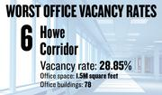 No. 6. The Howe Corridor area, with an office vacancy rate of 28.85 percent. The submarket has 1.5 million square feet of office space in 78 buildings of 5,000 square feet or more, according to figures compiled for the first quarter by Cornish & Carey Commercial Newmark Knight Frank.
