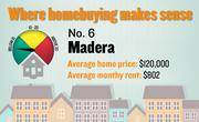 No. 6. Madera, with a price-rent ratio of 12.5. The ratio is based on an average home price of $120,000 and an average monthly rent of $802, both compiled for the first quarter of 2012 by the Washington-based Center for Housing Policy.
