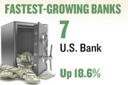 No. 7. U.S. Bank. Deposits in the Sacramento metro area grew 18.6 percent over the year ending June 30, 2012 to $5,220,109,000. The bank has 50 offices in the region.
