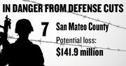 No. 7. San Mateo County, with 1,458 contracts worth $1.5 billion in 2011 and a potential loss under sequestration of $0.1 billion.