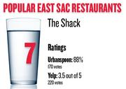 No. 7. The Shack, with an average rating of 88 percent and 170 votes on Urbanspoon.com and an average rating of 3.5 stars and 220 votes on Yelp.