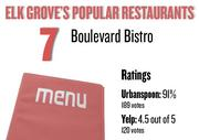 No. 7. Boulevard Bistro, with an average rating of 91 percent and 189 votes on Urbanspoon.com and an average rating of 4.5 stars and 120 votes on Yelp.
