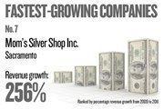 No. 7. Mom's Silver Shop Inc. of Sacramento grew revenue by 255.52 percent between 2009 and 2011.