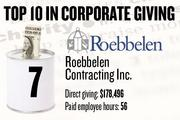 7. Roebbelen Contracting Inc., El Dorado Hills, reported $178,496 in local cash contributions and 56 company-paid employee hours donated.