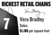 No. 7. Vera Bradley, with average sales of $1,186 per square foot. The chain has 70 total stores and 1 store locally. The stores sell bags and accessories.