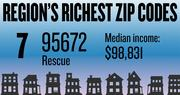 No. 7 -- 95672 in Rescue, with an estimated median household income of $98,831 in 2012, according to the data firm Esri. The estimated median net worth was $421,256 and the estimated median home value was $353,061.