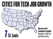 No. 7. St. Louis saw a 26 percent growth in tech jobs, based on the number of jobs posted to Dice.com since March 2011. The top tech companies in St. Louis include Boeing Co., AT&T Inc. and Ameren Corp.