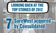 No. 7 -- The latest in a series of public-company headquarters losses for the Sacramento region came in February when SureWest, the Roseville-based telecommunications provider, said it would be acquired by Consolidated Communications Inc. of Illinois.