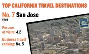 No. 7 (tie). San Jose, with 4.2 percent of visits in 2010. The destination ranks No. 5 for business travel.