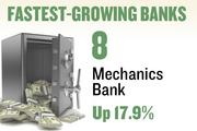 No. 8. Mechanics Bank. Deposits in the Sacramento metro area grew 17.9 percent over the year ending June 30, 2012 to $136,888,000. The bank has 4 offices in the region.