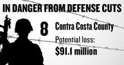 No. 8. Contra Costa County, with 937 contracts worth $969.0 million in 2011 and a potential loss under sequestration of $91.1 million.