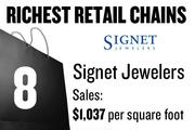 No. 8. Signet (aka Kay or Jared) Jewelers, with average sales of $1,037 per square foot. The chain has 1,845 total stores and 3 stores locally. The stores sell jewelry.