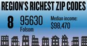 No. 8 -- 95630 in Folsom, with an estimated median household income of $98,470 in 2012, according to the data firm Esri. The estimated median net worth was $254,476 and the estimated median home value was $282,801.