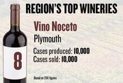 No. 8. Vino Noceto of Pymouth produced 10,000 cases of wine in 2011 and sold 10,000 cases. It features wine tastings.